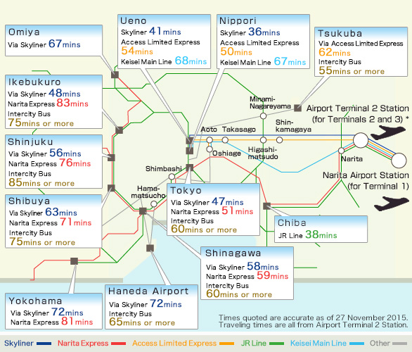 NAMISSchool2016Tokyo NAMIS An International research network on Nano and Mi